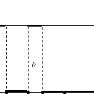 Bounded probability density function providing the infimum