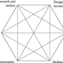 (PDF) Perspectives on Policy Analysis: A Framework for