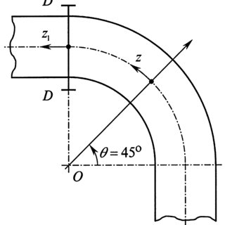 Schematic of connection of a pipe bend with straight in