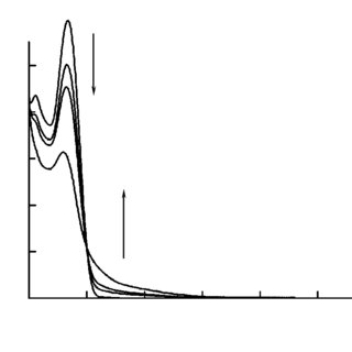 Absorption spectra of the system III (5 0 10 34 M)3CCl 4
