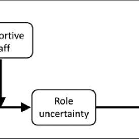 HIRAID: An evidence-informed emergency nursing assessment