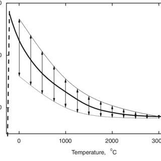 (PDF) Tungsten