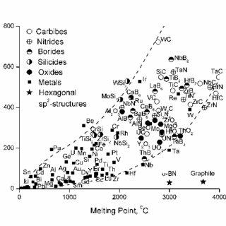 (PDF) HETERO-MODULUS CERAMIC COMPOSITES FOR HIGH