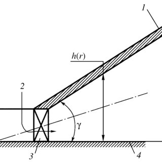 (PDF) Laminar Heat Transfer of a Swirled Flow in a Conical