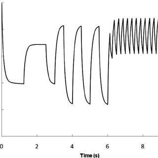 ( a ) Model geometry of package with MMC heat sink. 1–3