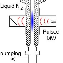 Schematic diagram of the test tube. The pulsed microwave
