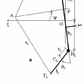 Scheme models of a bow stabilizer as a cantilever elastic