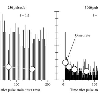 (PDF) Effects of Electrode Position on Spatiotemporal