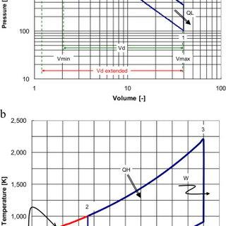 (PDF) A novel internal combustion engine utilizing