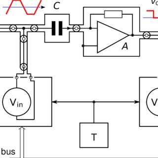 (PDF) Calibration setup for ultralow-current