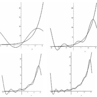 (PDF) Teaching Fourier series, partial differential