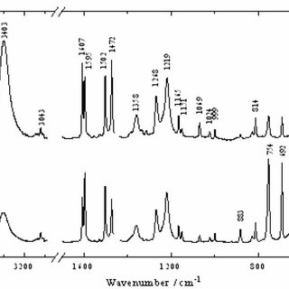 (PDF) Vibrational Spectroscopy of Phenols and Phenolic