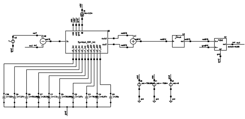 14: Schematic of the DC motor controller system in Cadence