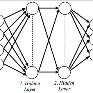 (PDF) Artificial neural network based chaotic generator