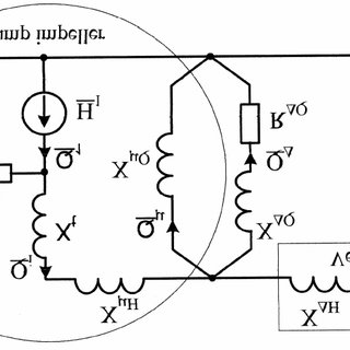 (PDF) Mathematical modeling of a synchronous motor and