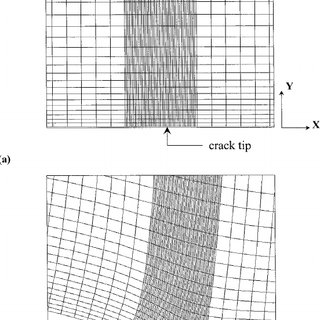 (a) Central crack in an infinite plate under tensile