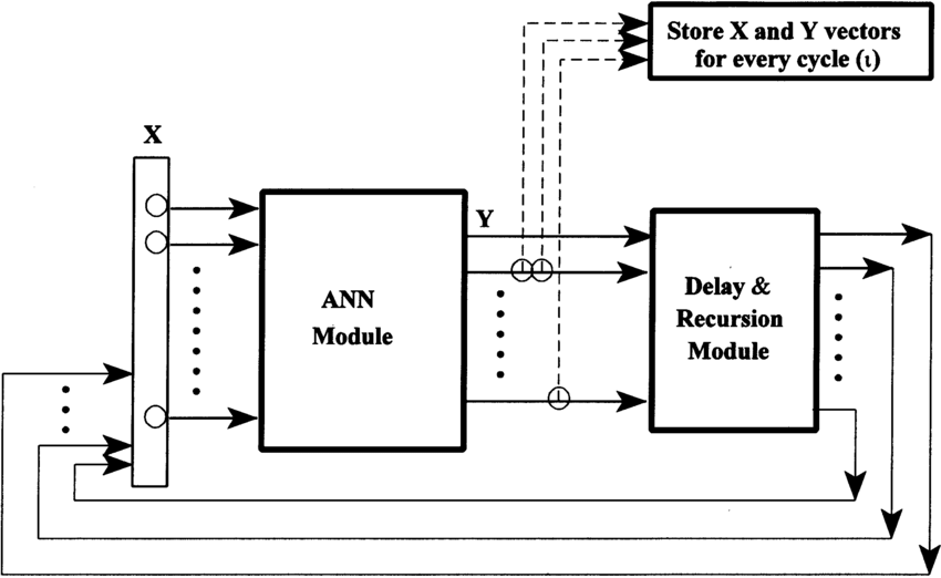 Schematic of simulation unit used in simulating the