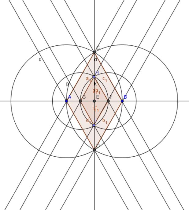 Geometric construction of the vesica piscis underlying the