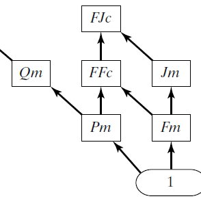 (PDF) Application of Decision Support Systems in