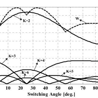 Sample system for transformer energization study. G