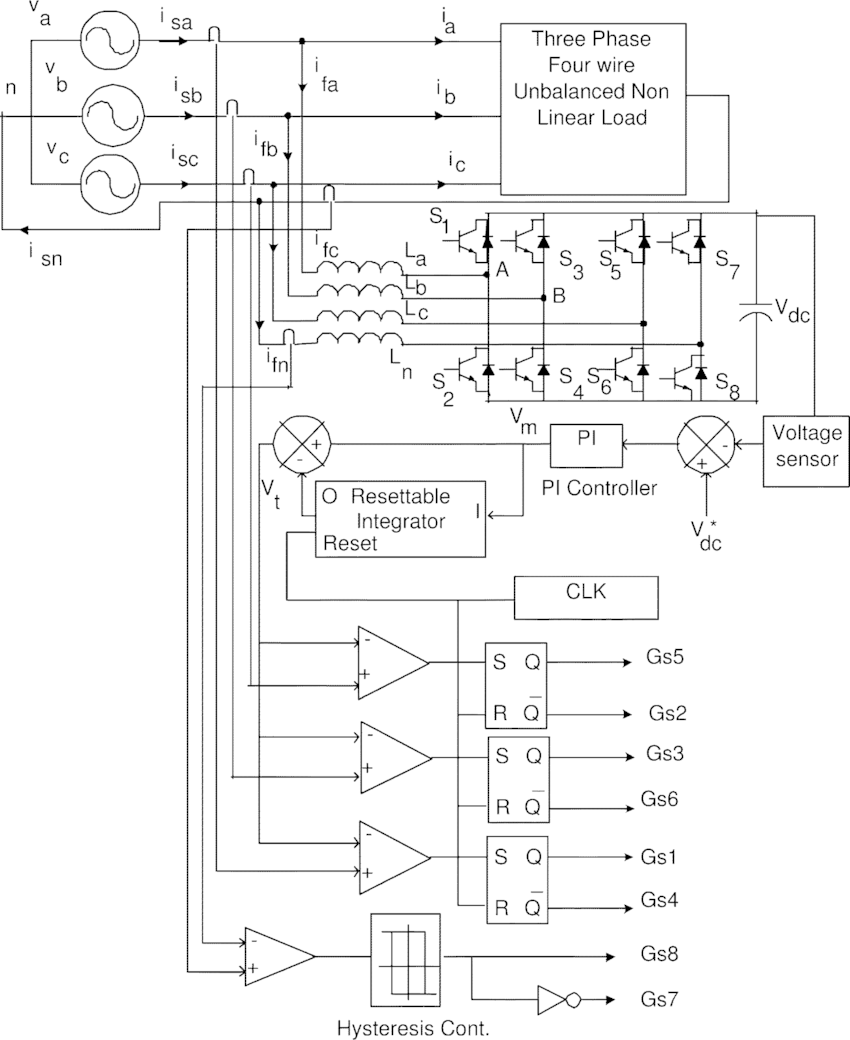 APF for three-phase four-wire system using hysteresis