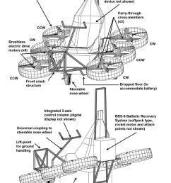 hexa chakra personal air vehicle general arrangement [ 850 x 1314 Pixel ]