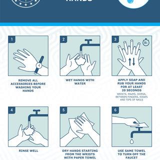 poster regarding hand washing prepared