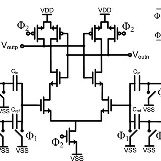 Dynamic comparator used in 1.5-bit Flash sub-ADC
