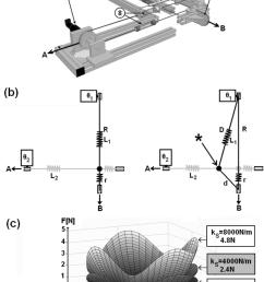 a actuation of uhd consists of 7 dc motors 8 elastic [ 850 x 1132 Pixel ]
