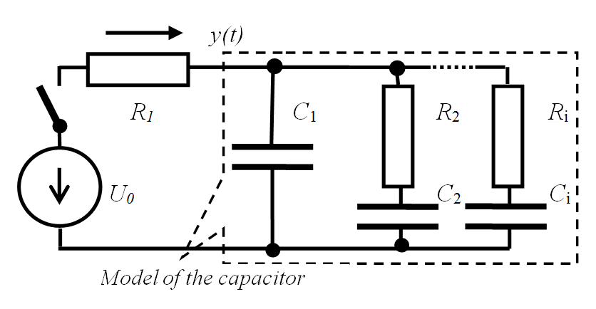 Electrical model of the dielectric absorption in the