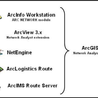 (PDF) Ambulance management system using GIS