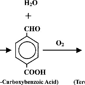Oxidation of p-xylene to terephthalic acid and 4-carboxy