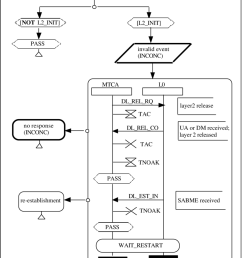 hypermsc representation of the preamble pr0001 [ 850 x 1064 Pixel ]
