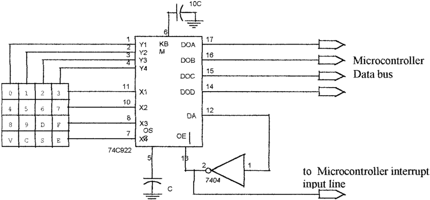 Keyboard driver circuit. a 256 8 bit internal RAM, 32