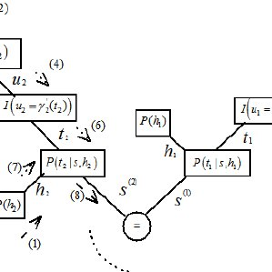 (PDF) A normal factor graph approach for co-operative