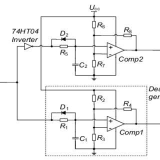 Harmonic reference current generators. (a) Without