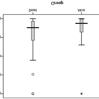 (PDF) Severe Sepsis