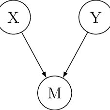(PDF) Applications of Bayesian Networks In Legal Reasoning