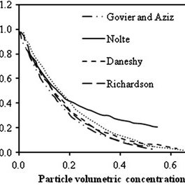 Two particles settling in Newtonian fluid (μ = 0.1 Pa s