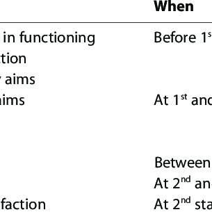 (PDF) Goal-setting in paediatric rehabilitation
