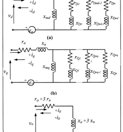 generalized park s equivalent circuits of wye grounded connected download scientific diagram [ 850 x 1178 Pixel ]