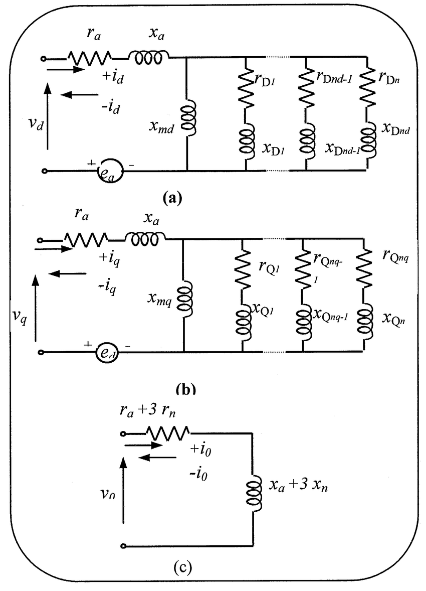 medium resolution of generalized park s equivalent circuits of wye grounded connected download scientific diagram