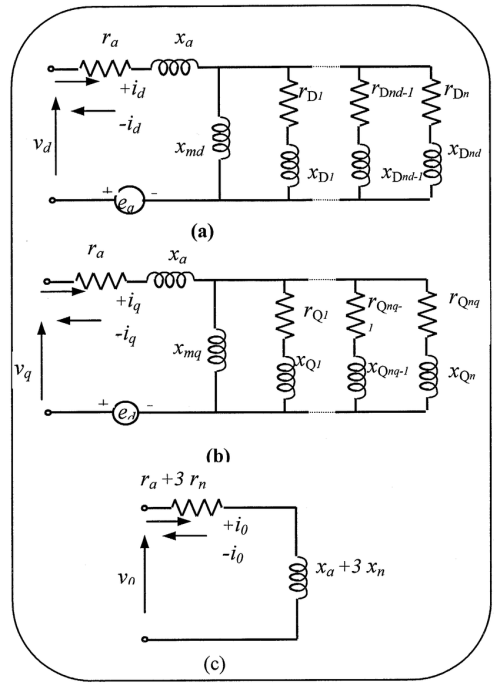 small resolution of generalized park s equivalent circuits of wye grounded connected download scientific diagram
