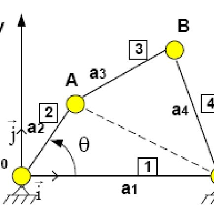 18 Consider a mechanism with five links connected to each
