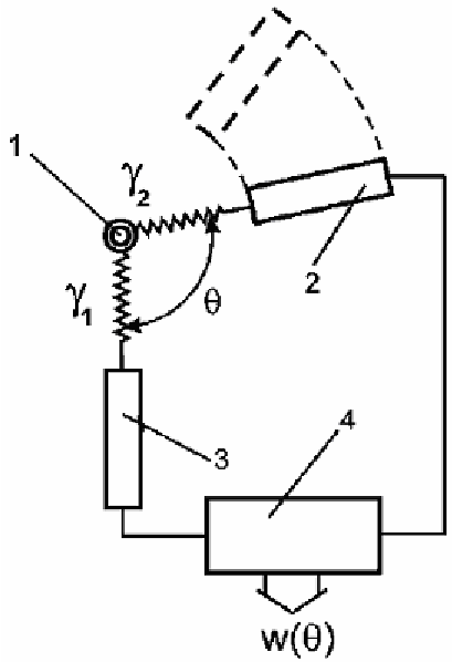 Schematic view of the two-detector typical PAC