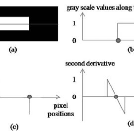 (PDF) Automated Detection of Concrete Columns from Visual Data