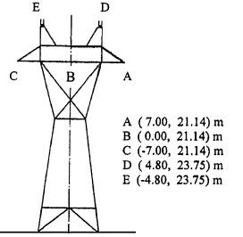 -Typical tower of a 150kV transmission line of the