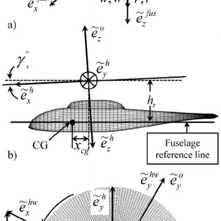 Effects of fuselage induced flow on the Bo105 helicopter