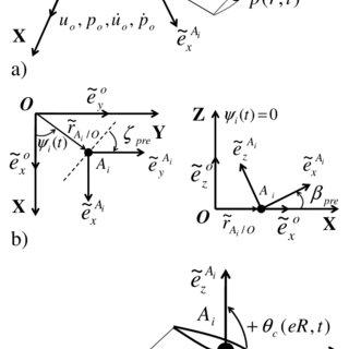 (PDF) Aeromechanical Modelling and Design Optimisation of
