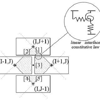 (PDF) Three-dimensional Cosserat homogenization of masonry